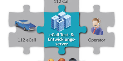 eCall Test Systems