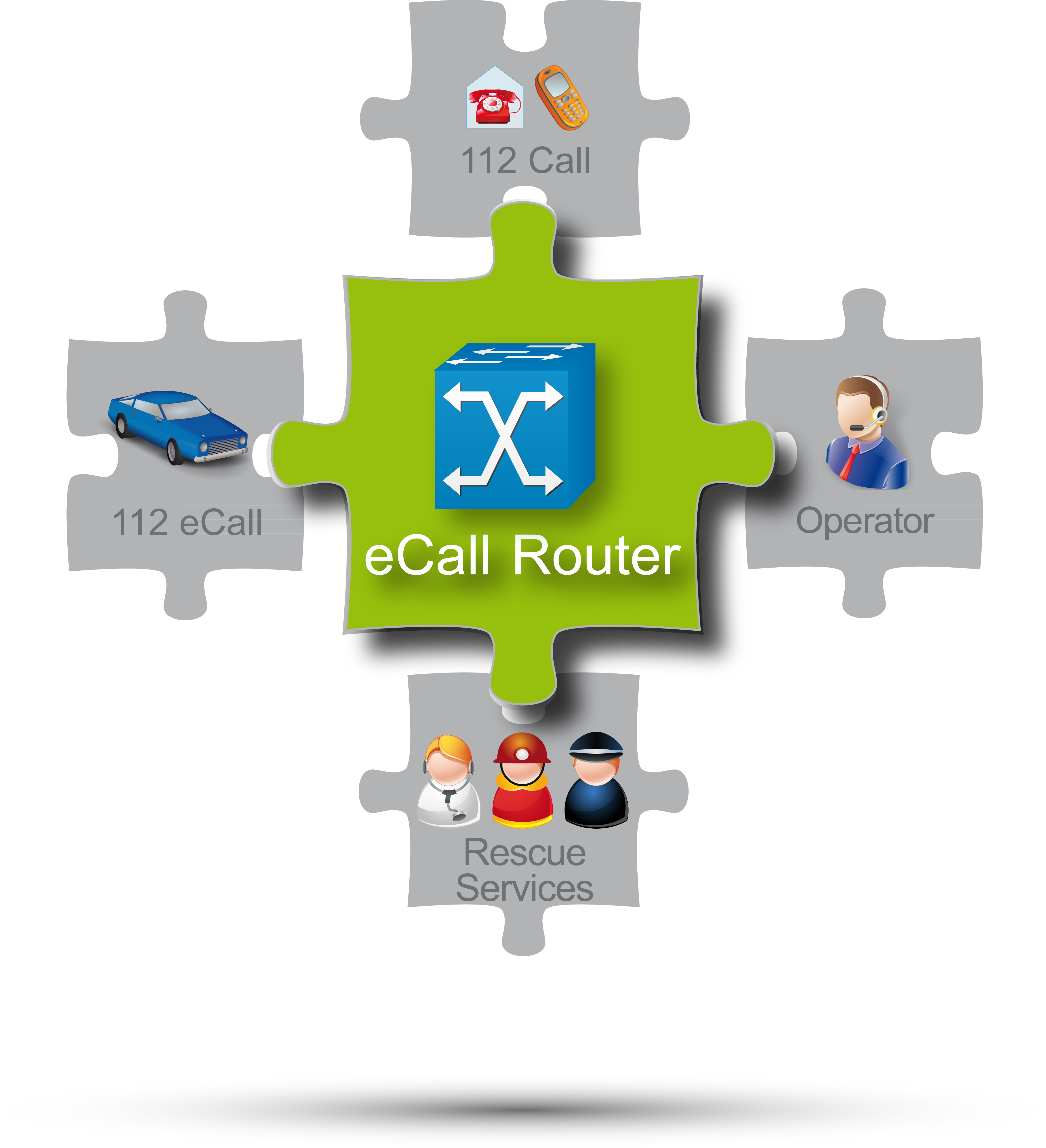 ecall-Router_puzzle_